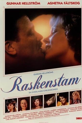 Raskenstam
