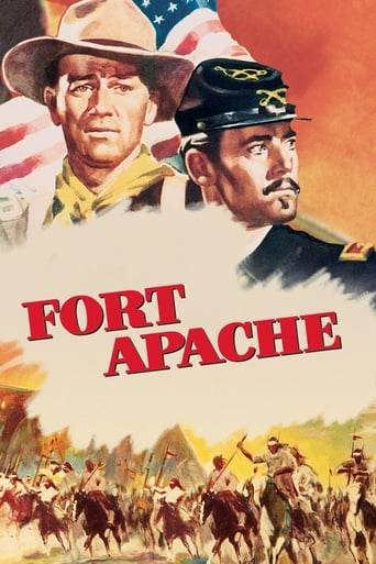 Poster of Fort Apache