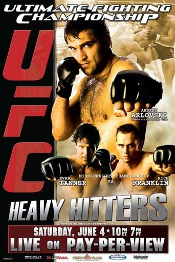 Poster of UFC 53: Heavy Hitters