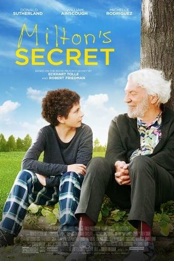 Poster of Milton's Secret