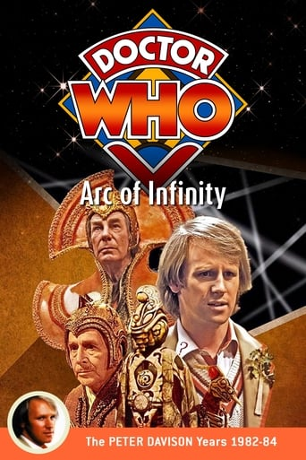 Poster of Doctor Who: Arc of Infinity