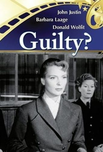Poster of Guilty?