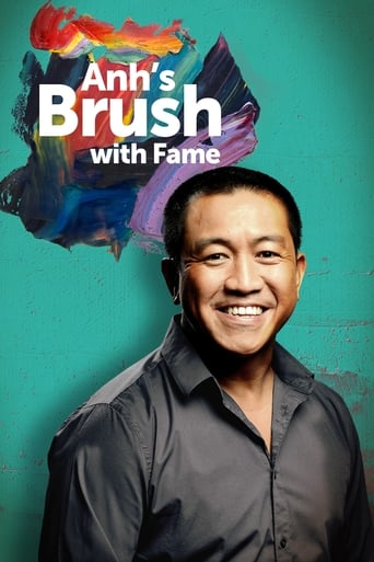 Poster of Anh's Brush with Fame
