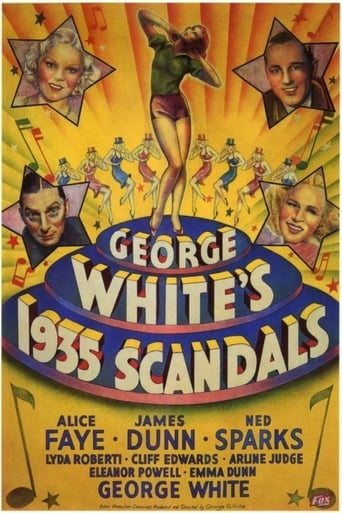 Poster of George White's 1935 Scandals
