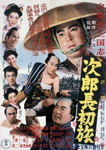 Poster of Jirocho Begins His Roving Life