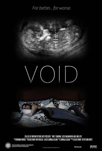Poster of Void