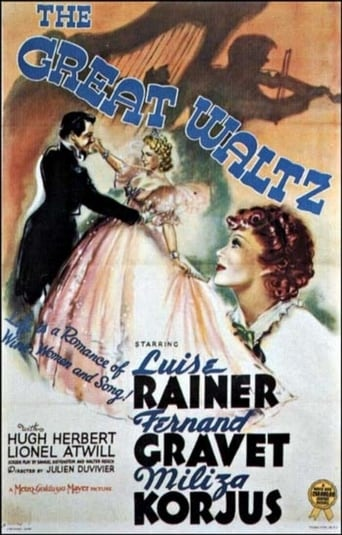 Poster of The Great Waltz