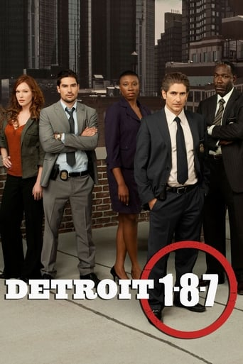 Poster of Detroit 1-8-7