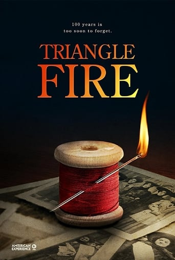 Poster of Triangle Fire: The Tragedy That Forever Changed Labor and Industry