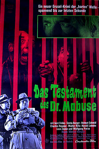 Poster of The Terror of Doctor Mabuse