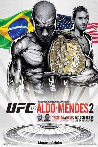 Poster of UFC 179: Aldo vs. Mendes 2
