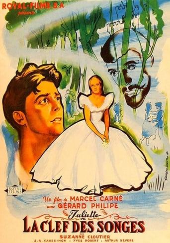 Poster of Juliette, or Key of Dreams