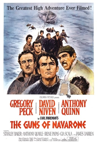 Poster of The Guns of Navarone