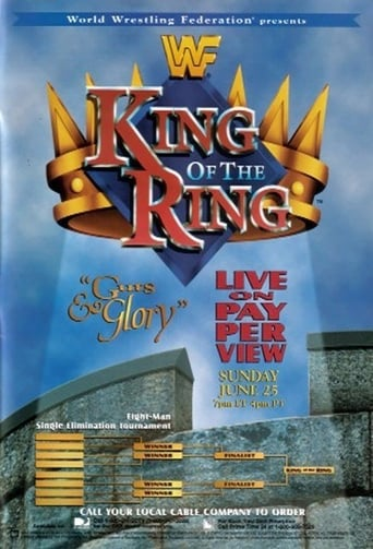 Poster of WWE King of the Ring 1995