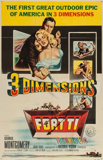 Poster of Fort Ti