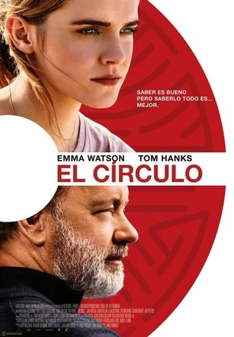 El circulo Film Review