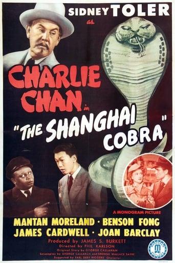 Poster of The Shanghai Cobra