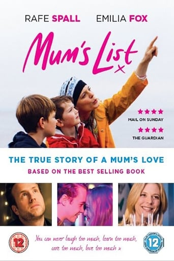 Poster of Mum's List