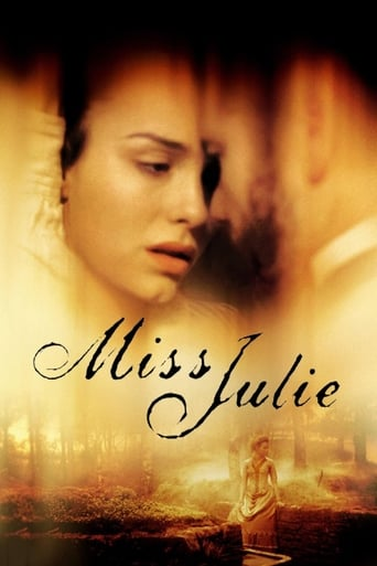 Poster of Miss Julie