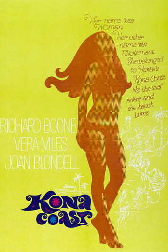 Poster of Kona Coast