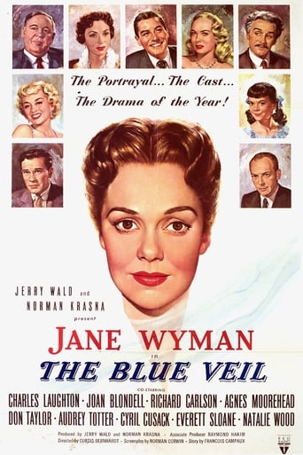 The Blue Veil poster