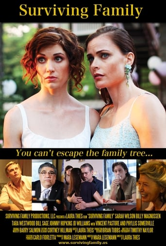 Poster of Surviving Family