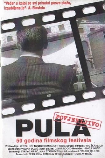 Poster of Pula Confidential
