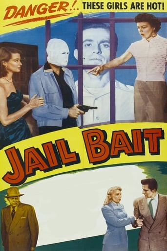 Poster of Jail Bait
