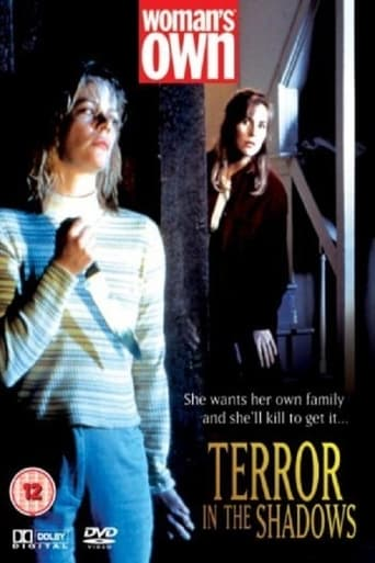 Poster of Terror in the Shadows