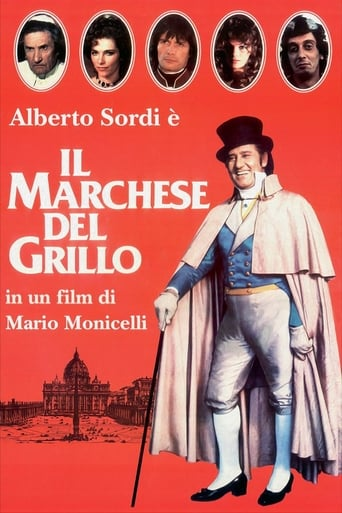 Poster of The Marquis of Grillo