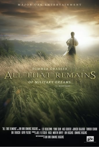 Poster of All that remains