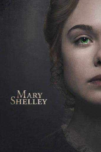 Poster of Mary Shelley