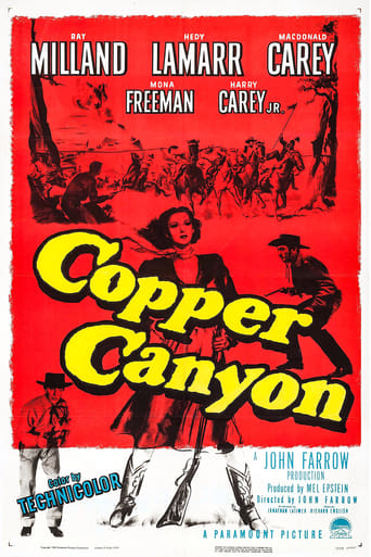 Poster of Copper Canyon