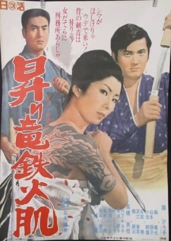 Poster of Rising Dragon: Red-Hot Iron Skin