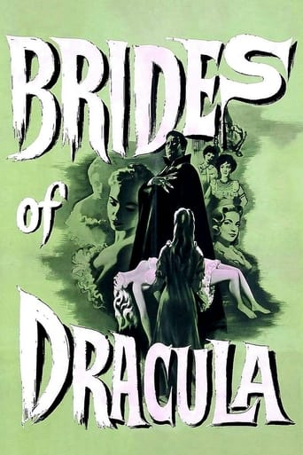 Poster of The Brides of Dracula