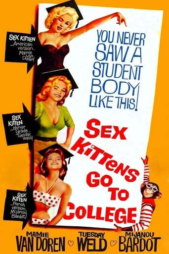 Poster of Sex Kittens Go to College