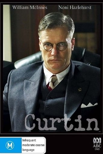 Poster of Curtin