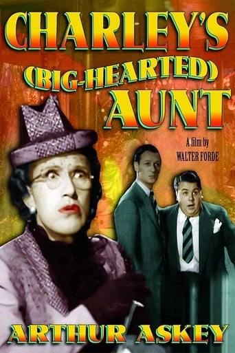Poster of Charley's (Big-Hearted) Aunt
