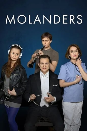 Poster of Molanders