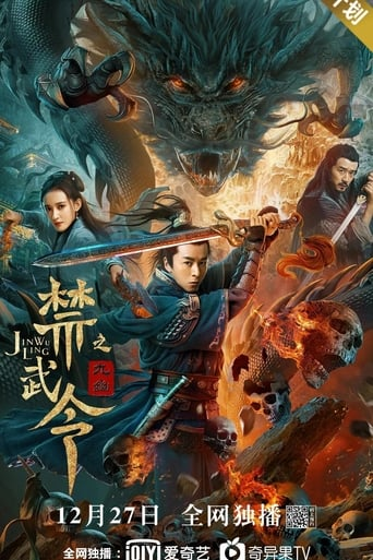 Poster of Forbidden Martial Arts: The Nine Mysterious Candle Dragons