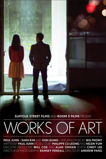 Poster of Works of Art