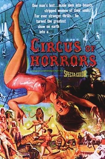 Poster of Circus of Horrors