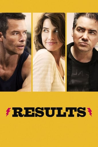 Poster of Results