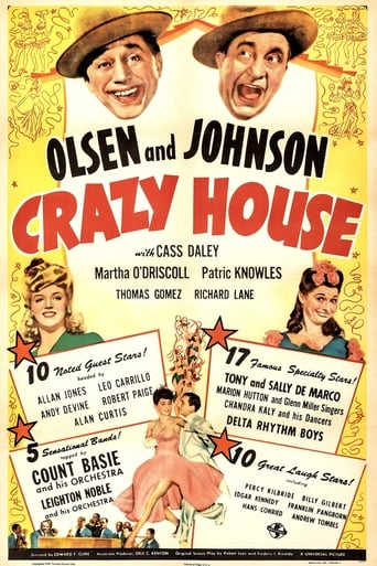 Poster of Crazy House