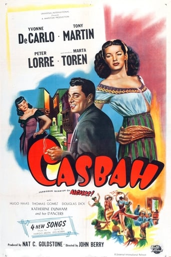 Poster of Casbah