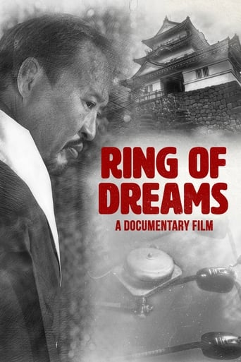 Poster of Ring of Dreams