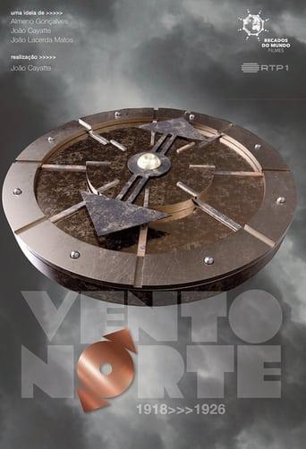 Poster of Vento Norte