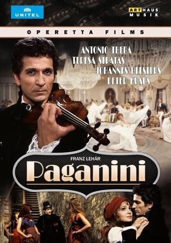 Poster of Paganini