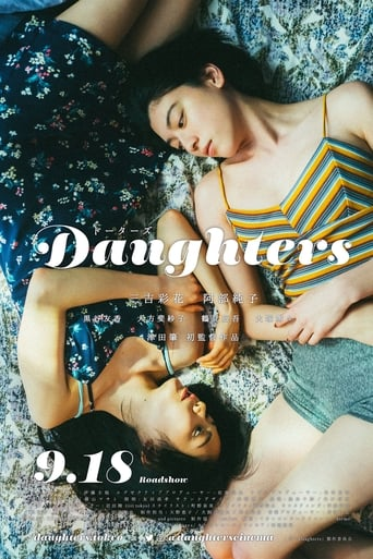 Poster of Daughters