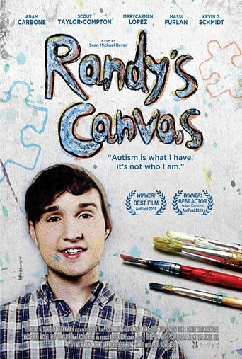Poster of Randy's Canvas